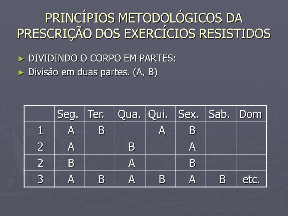 PRINCÍPIOS METODOLÓGICOS DA PRESCRIÇÃO DOS EXERCÍCIOS RESISTIDOS ► DIVIDINDO O CORPO EM PARTES: ► Divisão em duas partes. (A, B) Seg.Ter.Qua.Qui.Sex.S