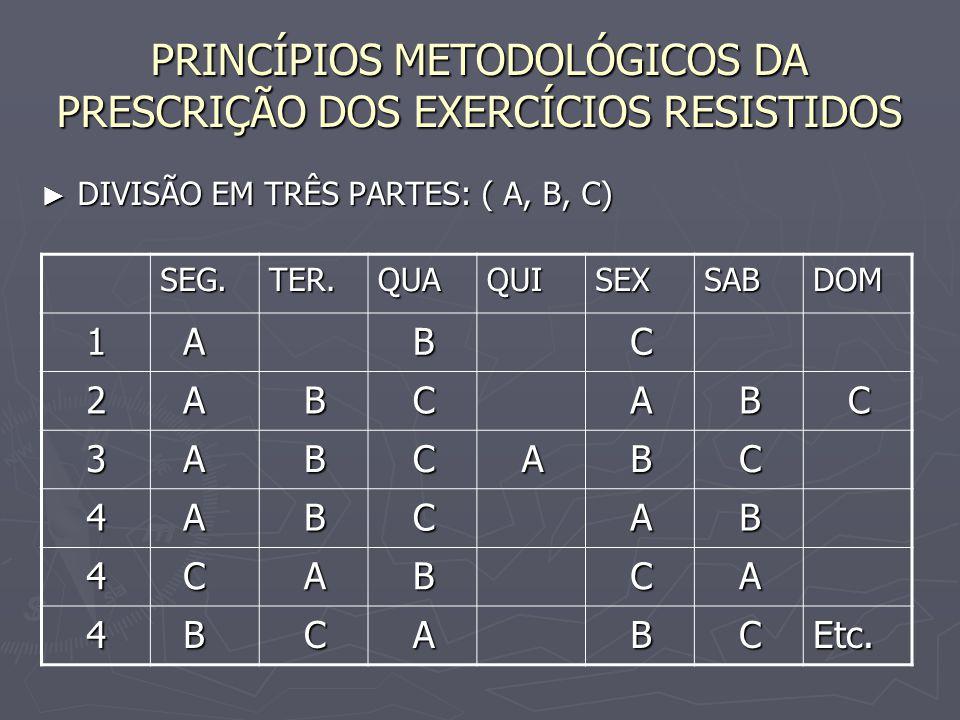 PRINCÍPIOS METODOLÓGICOS DA PRESCRIÇÃO DOS EXERCÍCIOS RESISTIDOS ► DIVISÃO EM TRÊS PARTES: ( A, B, C) SEG.TER.QUAQUISEXSABDOM 1 A B C 2 A B C A B C 3