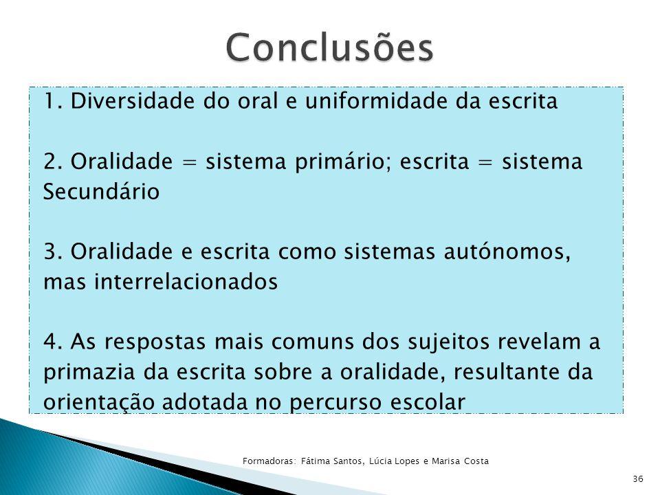 1. Diversidade do oral e uniformidade da escrita 2. Oralidade = sistema primário; escrita = sistema Secundário 3. Oralidade e escrita como sistemas au