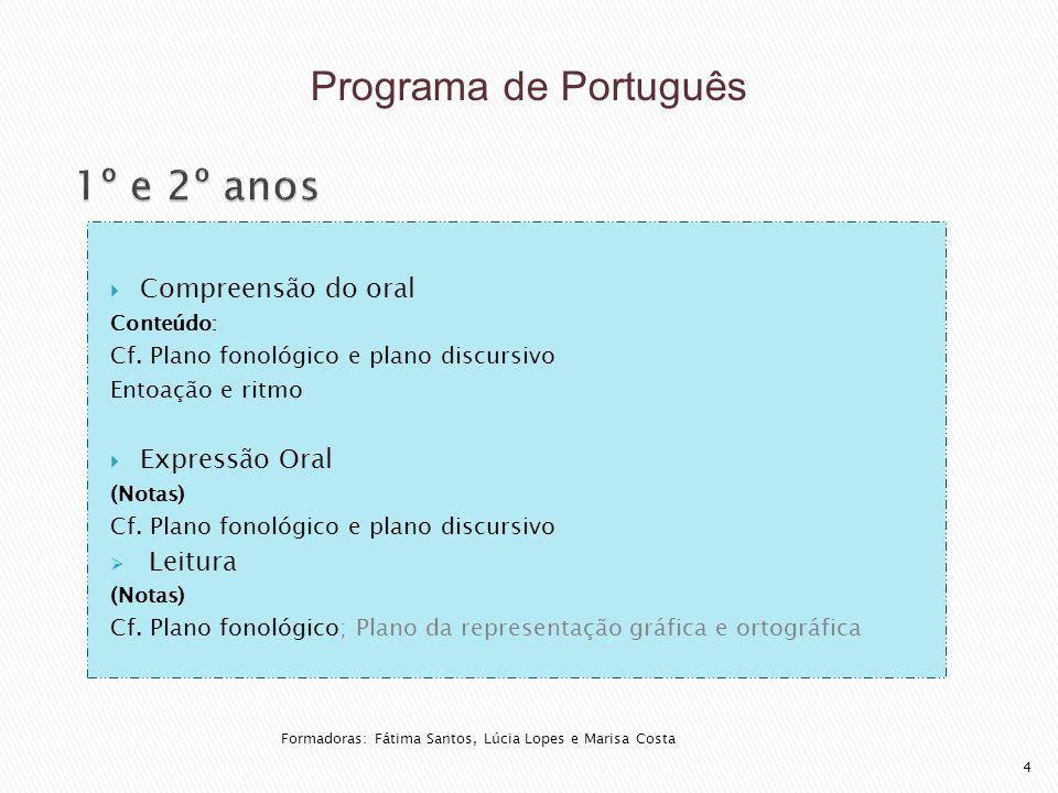  Compreensão do oral Conteúdo: Cf. Plano fonológico e plano discursivo Entoação e ritmo  Expressão Oral (Notas) Cf. Plano fonológico e plano discurs