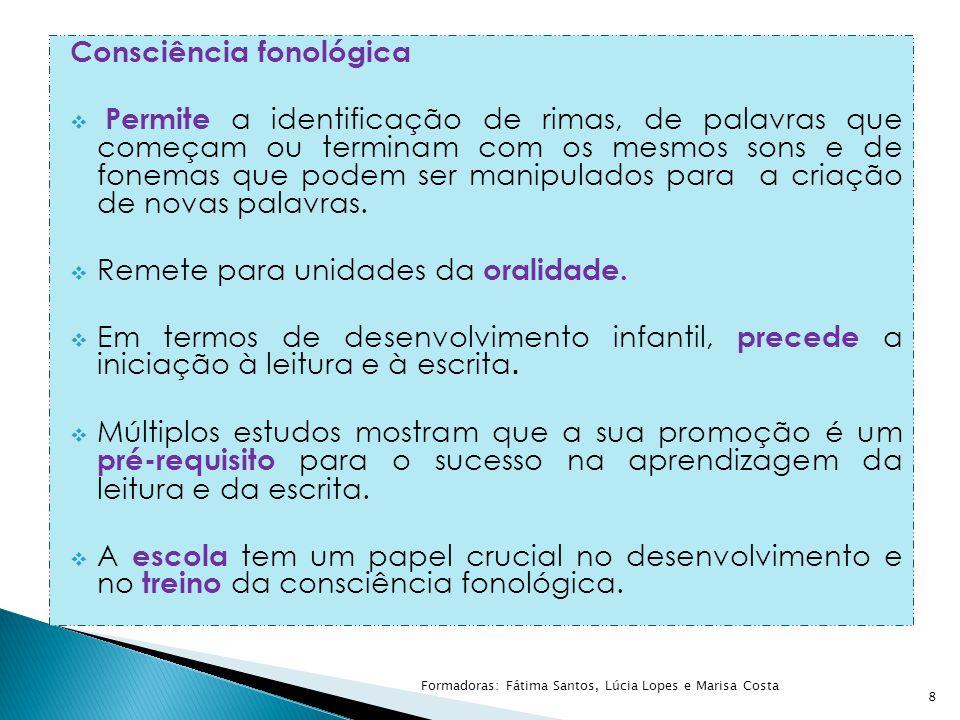 CONSCIÊNCIA FONOLÓGICA Não é sinónimo de desenvolvimento fonológico  O desenvolvimento fonológico está associado ao conhecimento gramatical implícito e inicia-se a partir do momento em que a criança é exposta a enunciados de uma língua, num percurso de aquisição das suas estruturas fónicas (normalmente terminado à entrada na escola);  A consciência fonológica relaciona-se com a capacidade de manipular explicitamente unidades do oral e tem manifestações mais tardias, estando o seu desenvolvimento longe de estar terminado à entrada na escola.