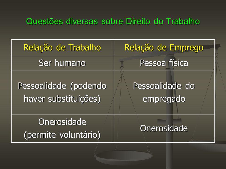 Questões diversas sobre Direito do Trabalho Relação de Trabalho Relação de Emprego Ser humano Pessoa física Pessoalidade (podendo haver substituições) Pessoalidade do empregado Onerosidade (permite voluntário) Onerosidade