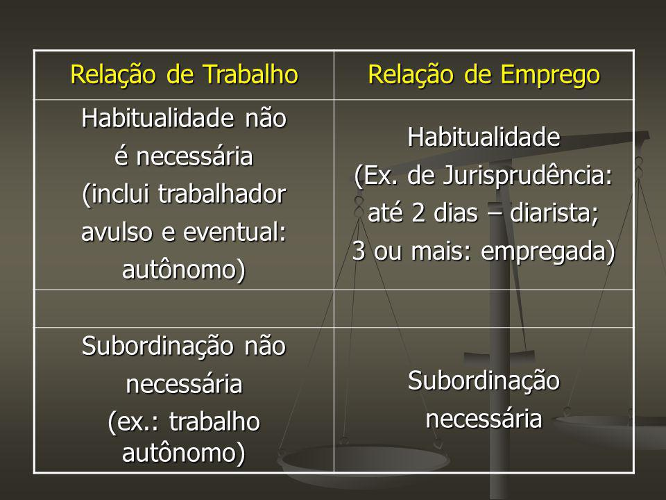 Relação de Trabalho Relação de Emprego Habitualidade não é necessária (inclui trabalhador avulso e eventual: autônomo)Habitualidade (Ex.