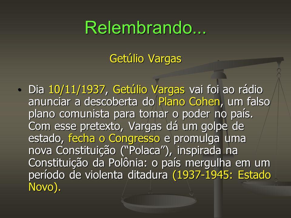 Relembrando... Getúlio Vargas Dia 10/11/1937, Getúlio Vargas vai foi ao rádio anunciar a descoberta do Plano Cohen, um falso plano comunista para toma