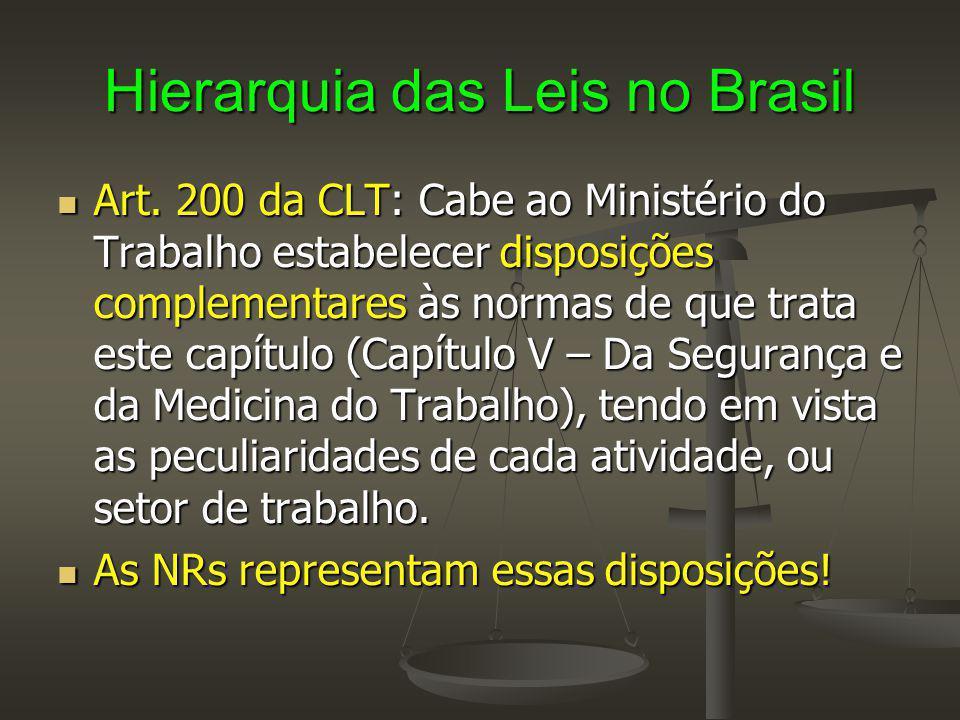 Hierarquia das Leis no Brasil Art. 200 da CLT: Cabe ao Ministério do Trabalho estabelecer disposições complementares às normas de que trata este capít