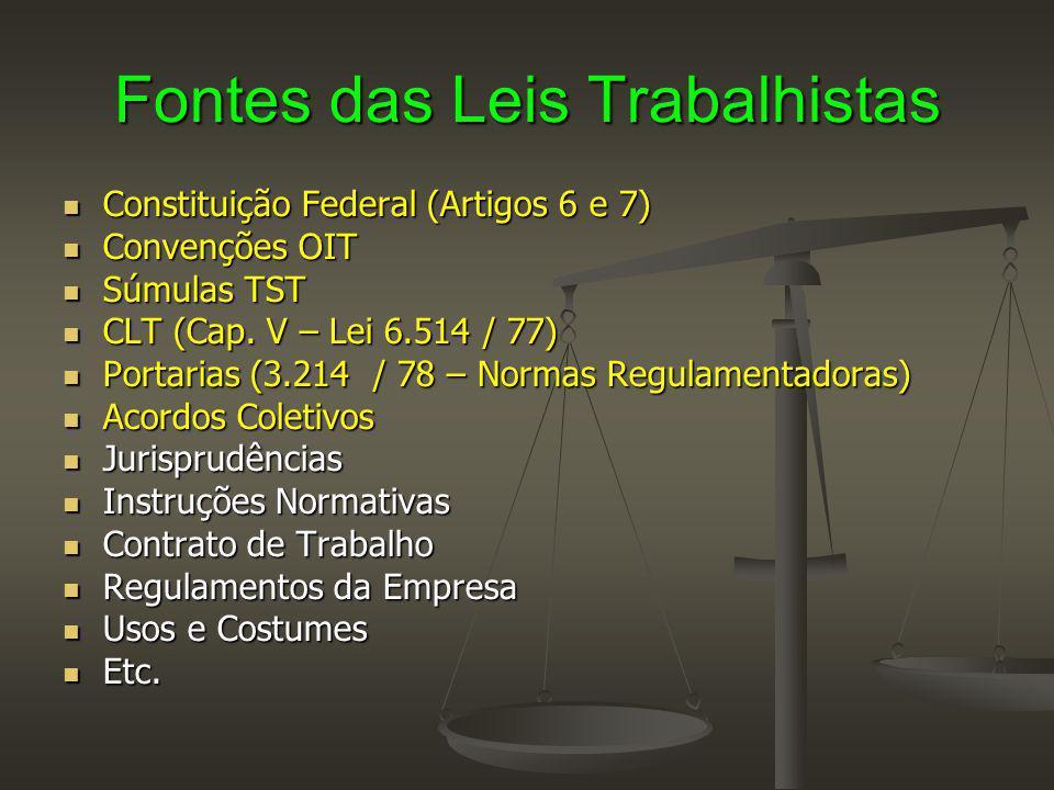 Fontes das Leis Trabalhistas Constituição Federal (Artigos 6 e 7) Constituição Federal (Artigos 6 e 7) Convenções OIT Convenções OIT Súmulas TST Súmulas TST CLT (Cap.