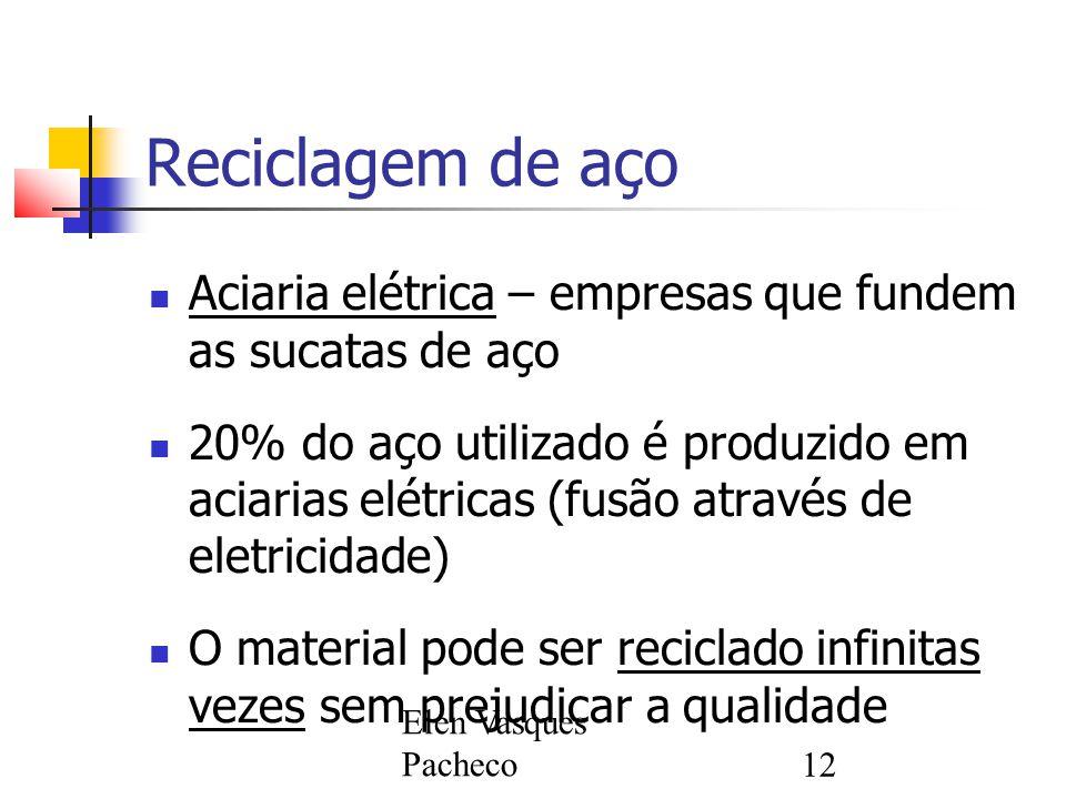 Elen Vasques Pacheco12 Reciclagem de aço Aciaria elétrica – empresas que fundem as sucatas de aço 20% do aço utilizado é produzido em aciarias elétric
