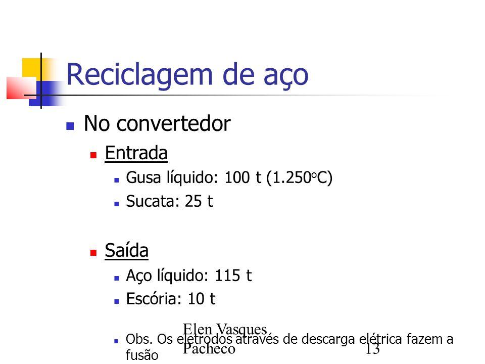 Elen Vasques Pacheco13 Reciclagem de aço No convertedor Entrada Gusa líquido: 100 t (1.250 o C) Sucata: 25 t Saída Aço líquido: 115 t Escória: 10 t Obs.