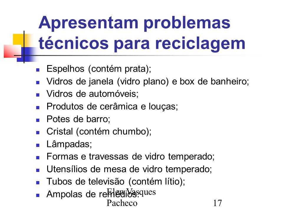 Elen Vasques Pacheco17 Apresentam problemas técnicos para reciclagem Espelhos (contém prata); Vidros de janela (vidro plano) e box de banheiro; Vidros de automóveis; Produtos de cerâmica e louças; Potes de barro; Cristal (contém chumbo); Lâmpadas; Formas e travessas de vidro temperado; Utensílios de mesa de vidro temperado; Tubos de televisão (contém lítio); Ampolas de remédios.