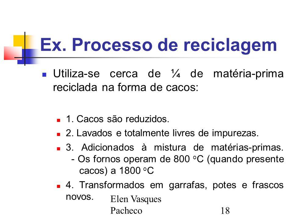 Elen Vasques Pacheco18 Ex. Processo de reciclagem Utiliza-se cerca de ¼ de matéria-prima reciclada na forma de cacos: 1. Cacos são reduzidos. 2. Lavad