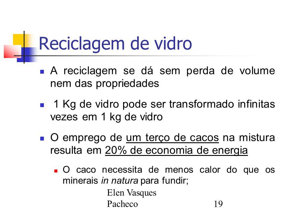 Elen Vasques Pacheco19 Reciclagem de vidro A reciclagem se dá sem perda de volume nem das propriedades 1 Kg de vidro pode ser transformado infinitas v