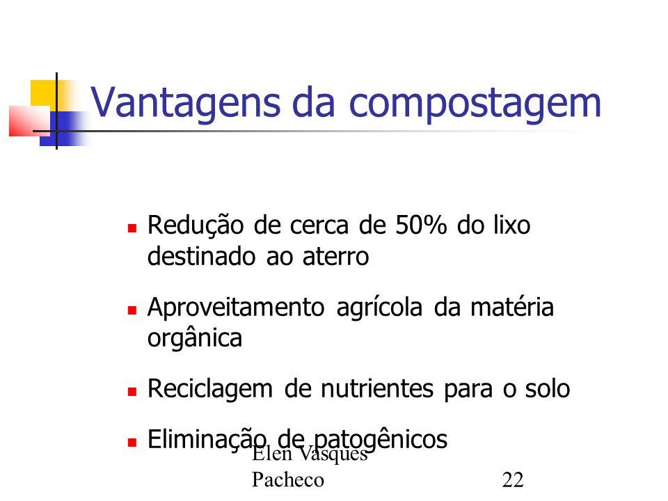 Elen Vasques Pacheco22 Vantagens da compostagem Redução de cerca de 50% do lixo destinado ao aterro Aproveitamento agrícola da matéria orgânica Reciclagem de nutrientes para o solo Eliminação de patogênicos