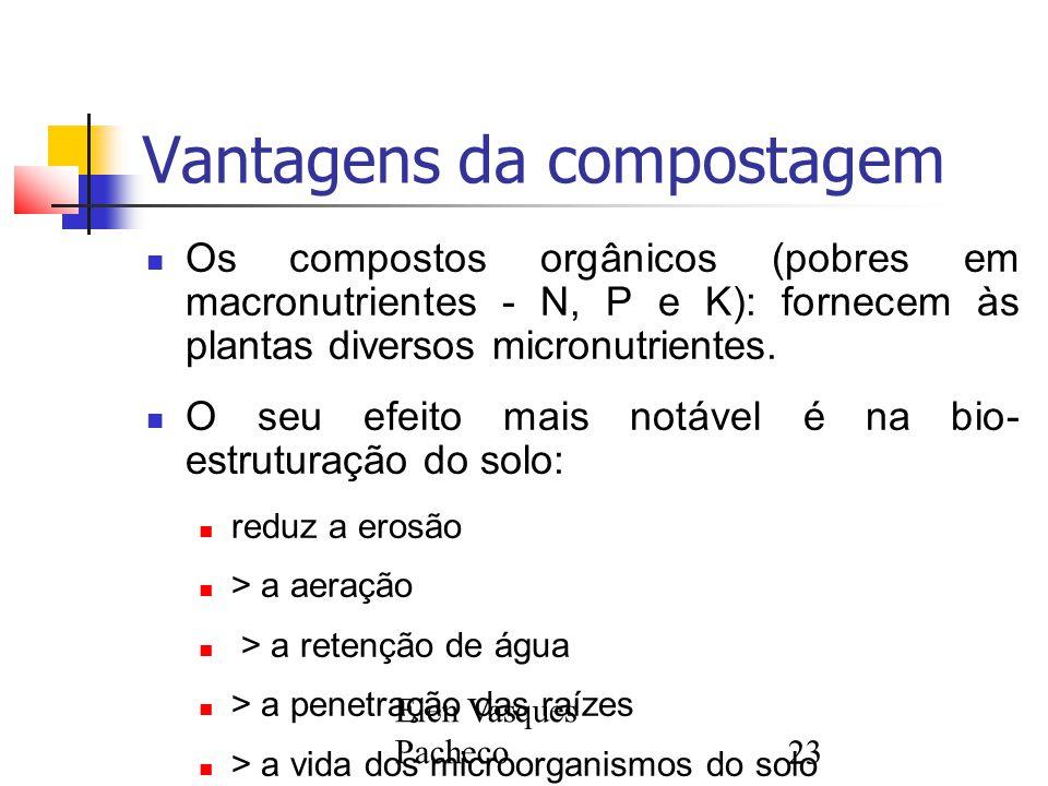 Elen Vasques Pacheco23 Vantagens da compostagem Os compostos orgânicos (pobres em macronutrientes - N, P e K): fornecem às plantas diversos micronutri