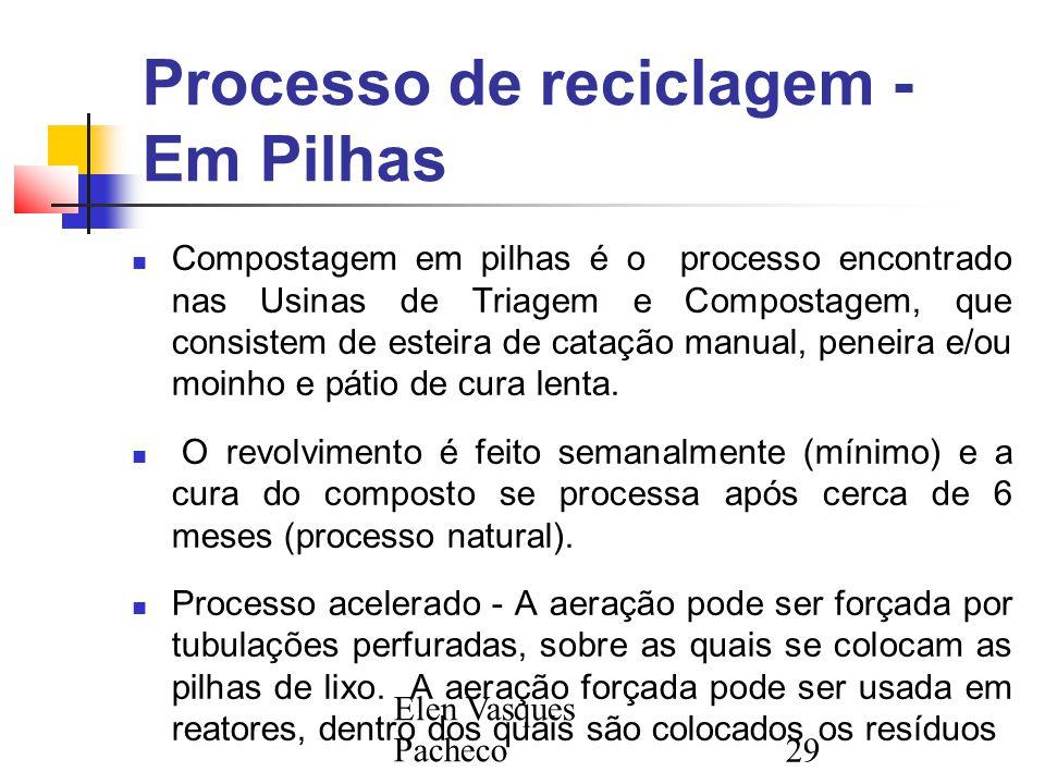 Elen Vasques Pacheco29 Processo de reciclagem - Em Pilhas Compostagem em pilhas é o processo encontrado nas Usinas de Triagem e Compostagem, que consistem de esteira de catação manual, peneira e/ou moinho e pátio de cura lenta.