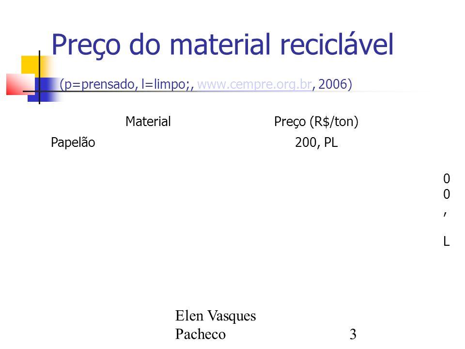 Elen Vasques Pacheco3 Preço do material reciclável (p=prensado, l=limpo;, www.cempre.org.br, 2006)www.cempre.org.br MaterialPreço (R$/ton) Papelão200,
