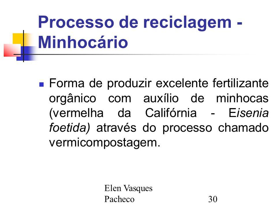 Elen Vasques Pacheco30 Processo de reciclagem - Minhocário Forma de produzir excelente fertilizante orgânico com auxílio de minhocas (vermelha da Califórnia - Eisenia foetida) através do processo chamado vermicompostagem.