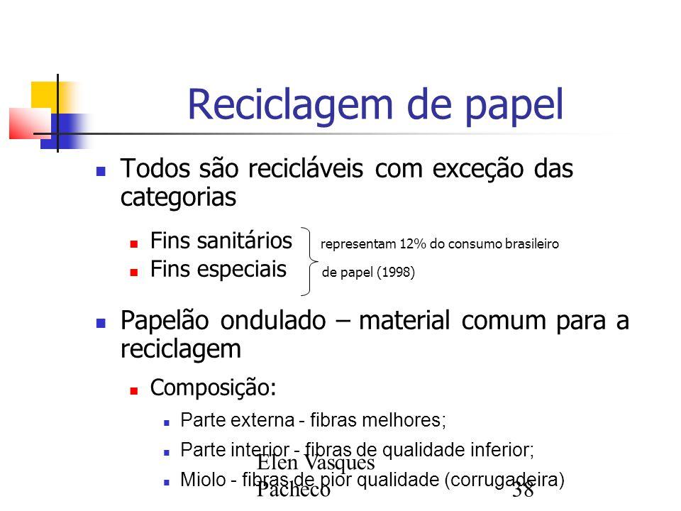 Elen Vasques Pacheco38 Reciclagem de papel Todos são recicláveis com exceção das categorias Fins sanitários representam 12% do consumo brasileiro Fins