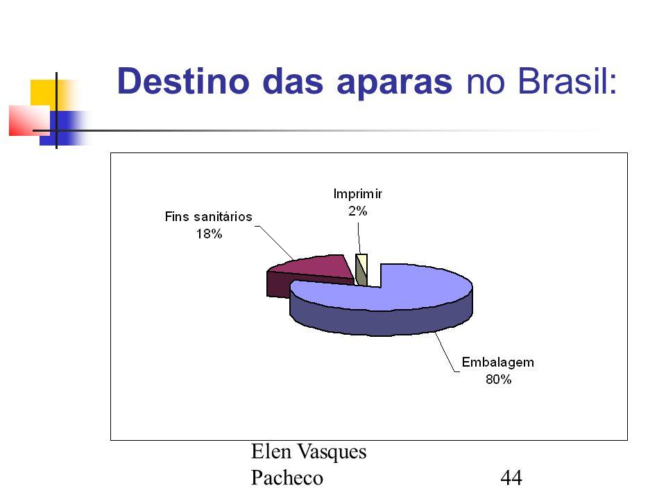 Elen Vasques Pacheco44 Destino das aparas no Brasil: