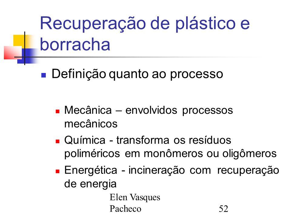 Elen Vasques Pacheco52 Recuperação de plástico e borracha Definição quanto ao processo Mecânica – envolvidos processos mecânicos Química - transforma os resíduos poliméricos em monômeros ou oligômeros Energética - incineração com recuperação de energia
