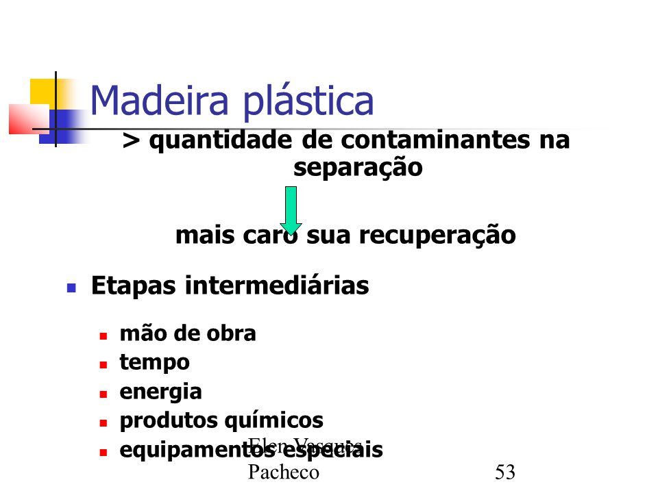Elen Vasques Pacheco53 Madeira plástica > quantidade de contaminantes na separação mais caro sua recuperação Etapas intermediárias mão de obra tempo energia produtos químicos equipamentos especiais
