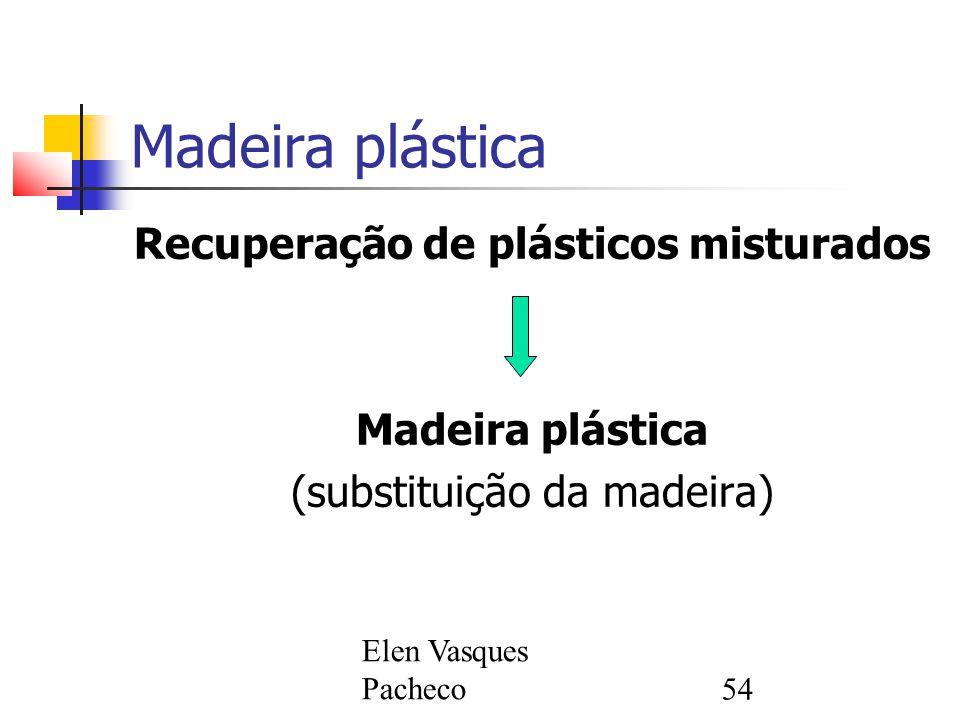 Elen Vasques Pacheco54 Madeira plástica Recuperação de plásticos misturados Madeira plástica (substituição da madeira)
