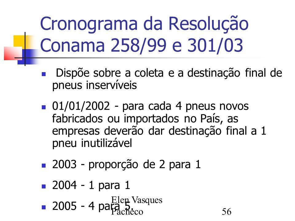 Elen Vasques Pacheco56 Cronograma da Resolução Conama 258/99 e 301/03 Dispõe sobre a coleta e a destinação final de pneus inservíveis 01/01/2002 - para cada 4 pneus novos fabricados ou importados no País, as empresas deverão dar destinação final a 1 pneu inutilizável 2003 - proporção de 2 para 1 2004 - 1 para 1 2005 - 4 para 5.
