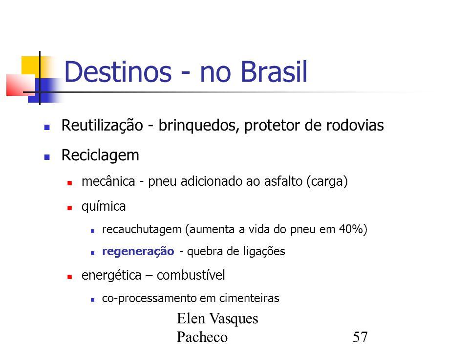 Elen Vasques Pacheco57 Destinos - no Brasil Reutilização - brinquedos, protetor de rodovias Reciclagem mecânica - pneu adicionado ao asfalto (carga) química recauchutagem (aumenta a vida do pneu em 40%) regeneração - quebra de ligações energética – combustível co-processamento em cimenteiras