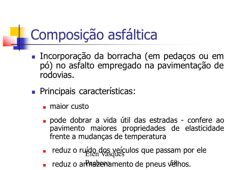 Elen Vasques Pacheco58 Composição asfáltica Incorporação da borracha (em pedaços ou em pó) no asfalto empregado na pavimentação de rodovias. Principai