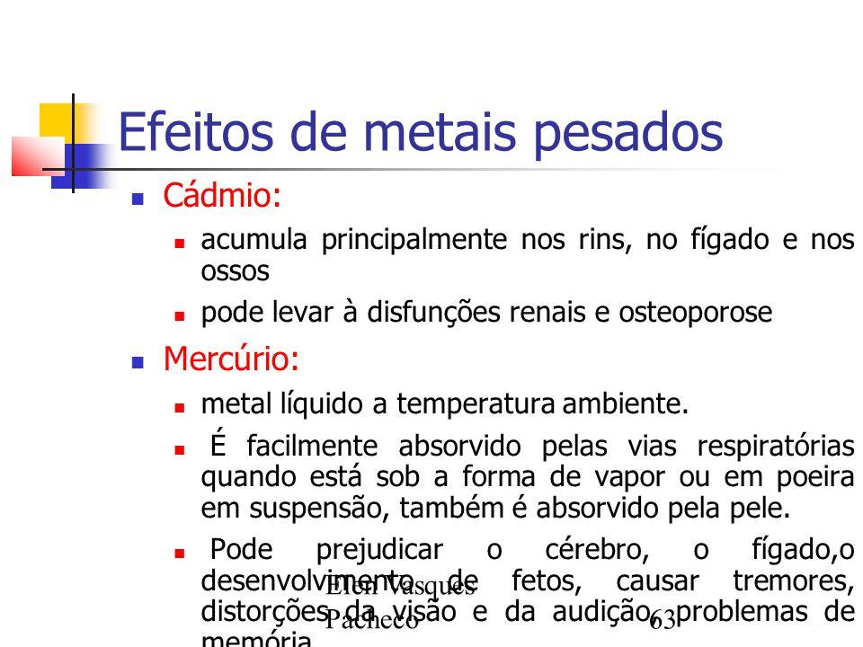 Elen Vasques Pacheco63 Efeitos de metais pesados Cádmio: acumula principalmente nos rins, no fígado e nos ossos pode levar à disfunções renais e osteoporose Mercúrio: metal líquido a temperatura ambiente.