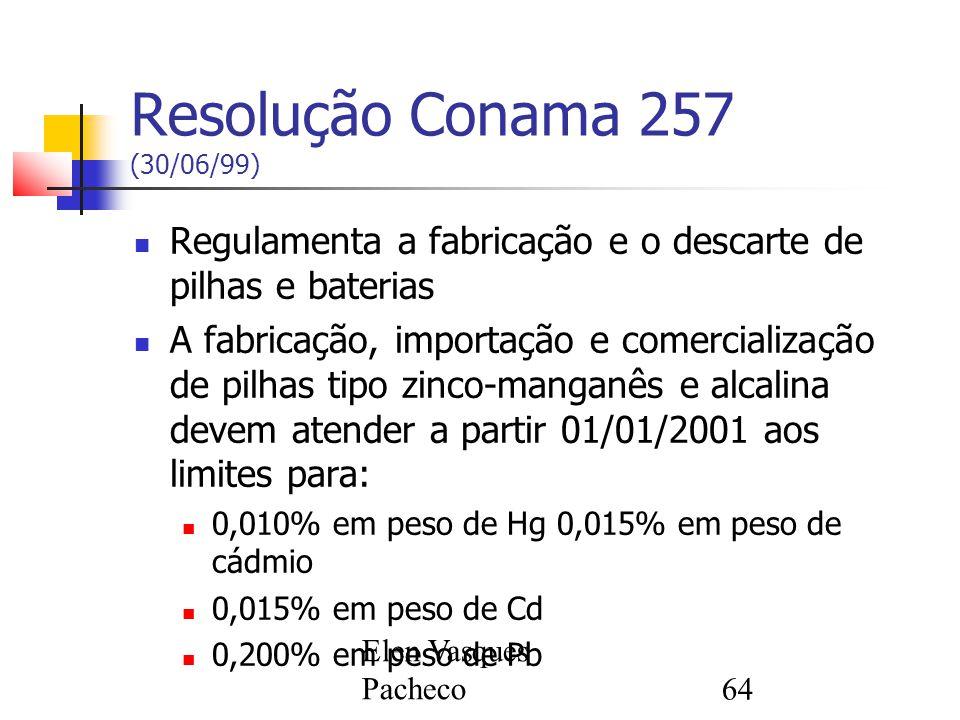 Elen Vasques Pacheco64 Resolução Conama 257 (30/06/99) Regulamenta a fabricação e o descarte de pilhas e baterias A fabricação, importação e comercialização de pilhas tipo zinco-manganês e alcalina devem atender a partir 01/01/2001 aos limites para: 0,010% em peso de Hg 0,015% em peso de cádmio 0,015% em peso de Cd 0,200% em peso de Pb