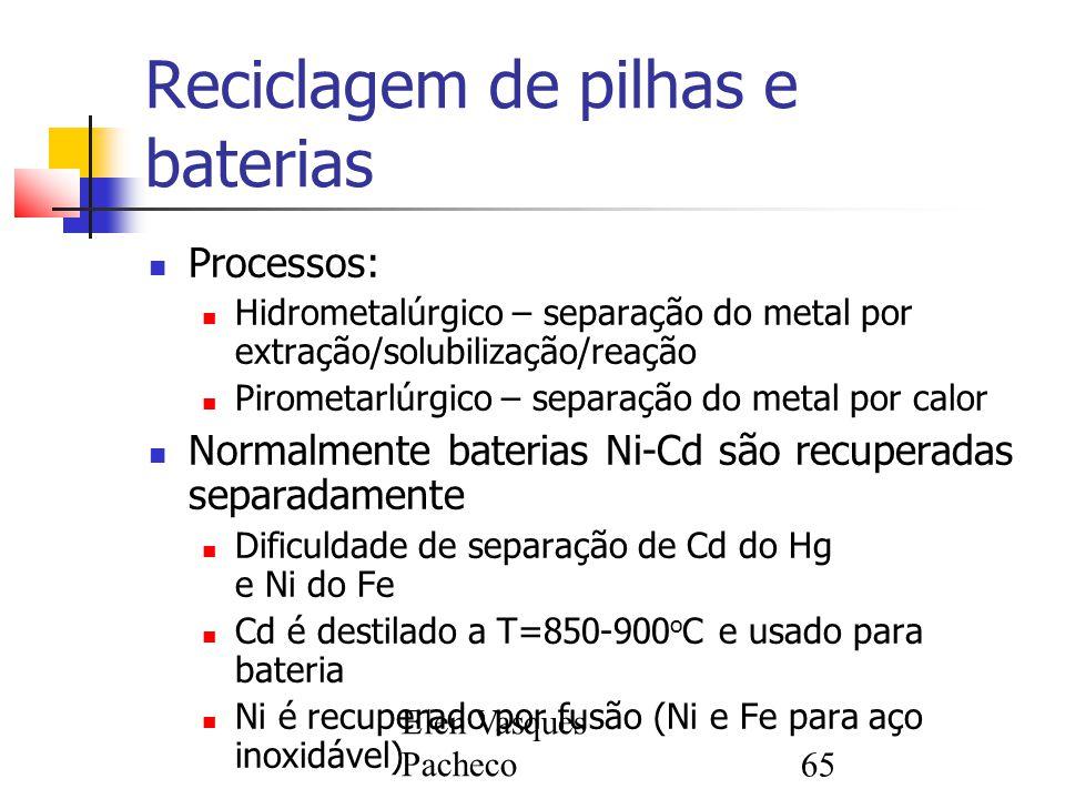 Elen Vasques Pacheco65 Reciclagem de pilhas e baterias Processos: Hidrometalúrgico – separação do metal por extração/solubilização/reação Pirometarlúrgico – separação do metal por calor Normalmente baterias Ni-Cd são recuperadas separadamente Dificuldade de separação de Cd do Hg e Ni do Fe Cd é destilado a T=850-900 o C e usado para bateria Ni é recuperado por fusão (Ni e Fe para aço inoxidável)