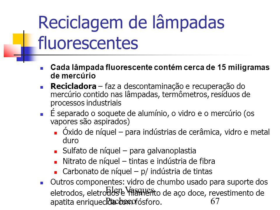 Elen Vasques Pacheco67 Reciclagem de lâmpadas fluorescentes Cada lâmpada fluorescente contém cerca de 15 miligramas de mercúrio Recicladora – faz a descontaminação e recuperação do mercúrio contido nas lâmpadas, termômetros, resíduos de processos industriais É separado o soquete de alumínio, o vidro e o mercúrio (os vapores são aspirados) Óxido de níquel – para indústrias de cerâmica, vidro e metal duro Sulfato de níquel – para galvanoplastia Nitrato de níquel – tintas e indústria de fibra Carbonato de níquel – p/ indústria de tintas Outros componentes: vidro de chumbo usado para suporte dos eletrodos, eletrodos e filamento de aço doce, revestimento de apatita enriquecida com fósforo.