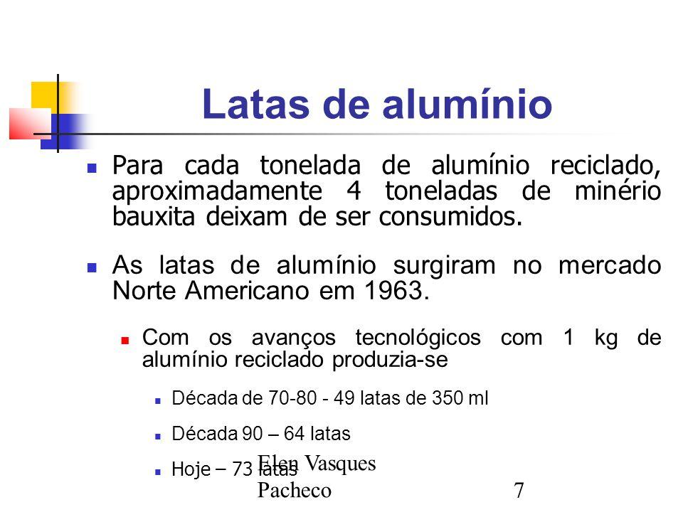 Elen Vasques Pacheco7 Latas de alumínio Para cada tonelada de alumínio reciclado, aproximadamente 4 toneladas de minério bauxita deixam de ser consumidos.