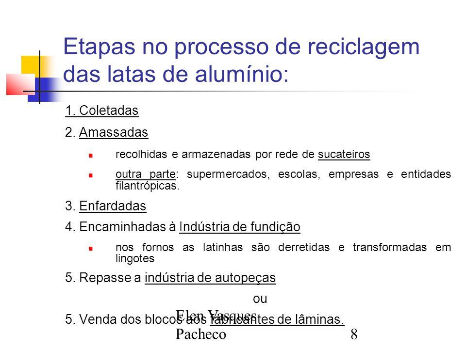 Elen Vasques Pacheco8 Etapas no processo de reciclagem das latas de alumínio: 1. Coletadas 2. Amassadas recolhidas e armazenadas por rede de sucateiro