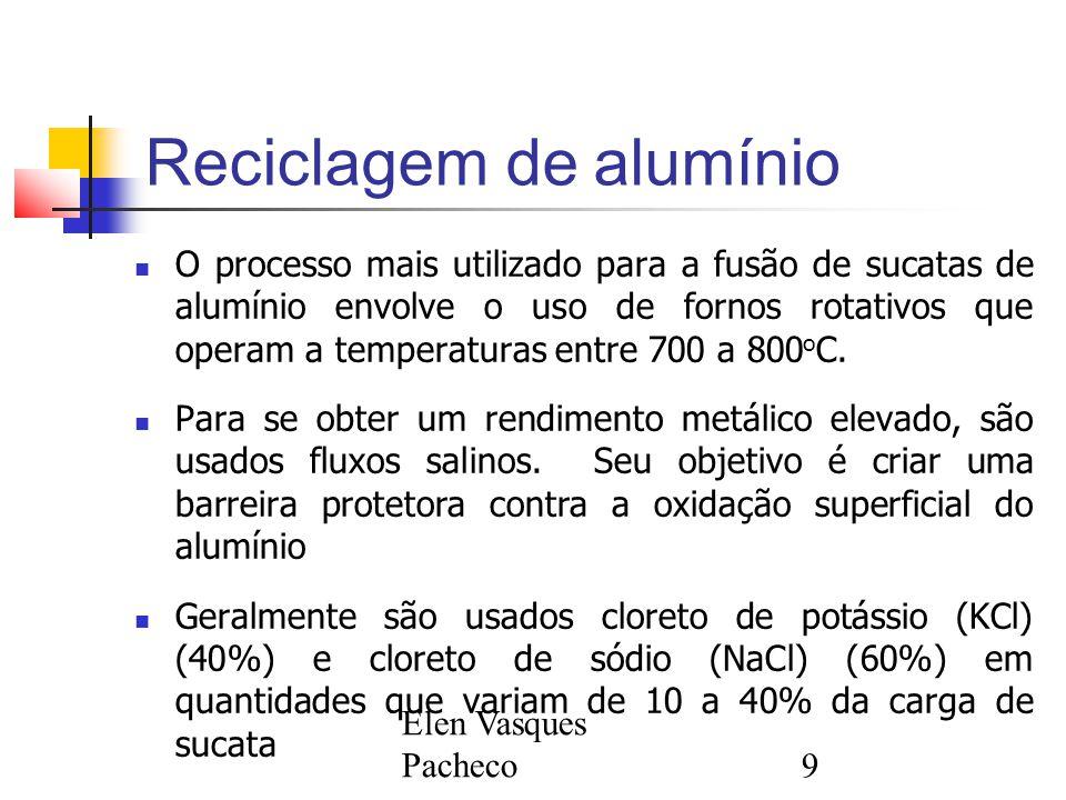 Elen Vasques Pacheco9 Reciclagem de alumínio O processo mais utilizado para a fusão de sucatas de alumínio envolve o uso de fornos rotativos que operam a temperaturas entre 700 a 800 o C.