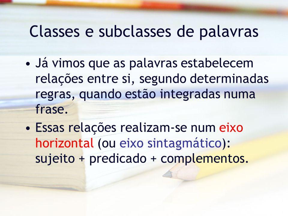 Classes e subclasses de palavras Pronomes Pessoais Pessoa Função Sujeito Complemento Directo Complemento Indirecto Sem Preposição Com Preposição Singular 1ªeumeMeMim 2ªtuteTeTi 3ª Ele / Elao / a, seLheSi, Ele /Ela Plural 1ªNósnosNósNós, Connosco 2ªVósvosVósVós, Convosco 3ªEles / Elasos / as, seSi, Eles / Elas Si, Eles/ Elas, Consigo