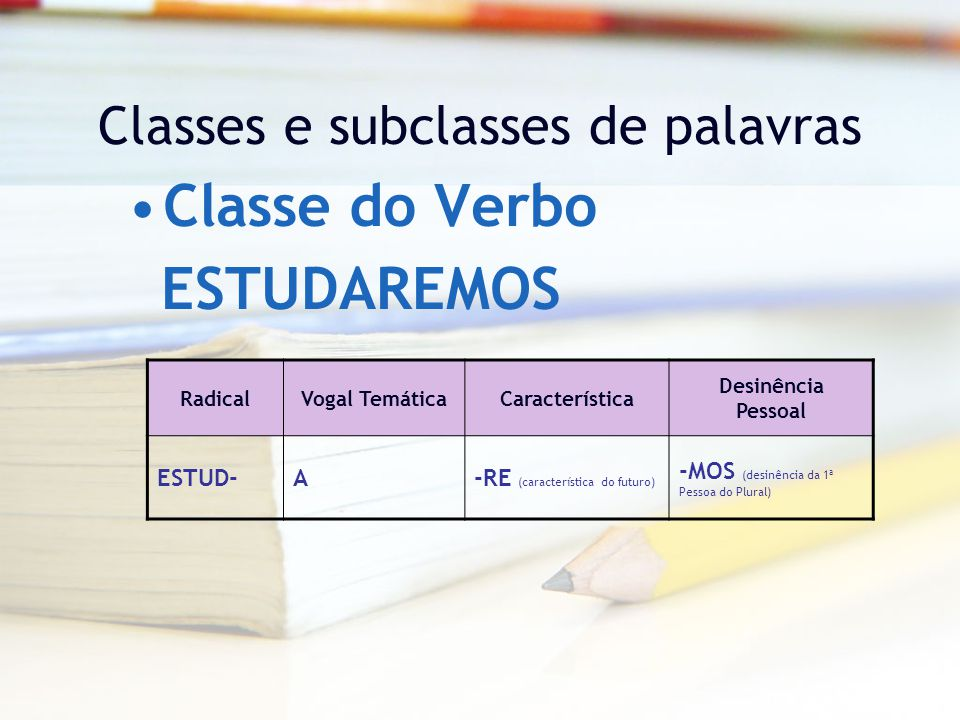 Classes e subclasses de palavras Classe do Verbo RadicalVogal TemáticaCaracterística Desinência Pessoal ESTUD-A-RE (característica do futuro) -MOS (desinência da 1ª Pessoa do Plural) ESTUDAREMOS