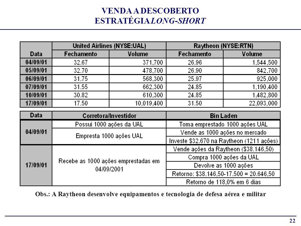 23 MERCADO INTERNACIONAL CURRENCY SWAP A empresa americana X (rating de crédito AAA ) deseja captar dólares americanos através da emissão de Fixed Rate Eurobonds com prazo de 3 anos.