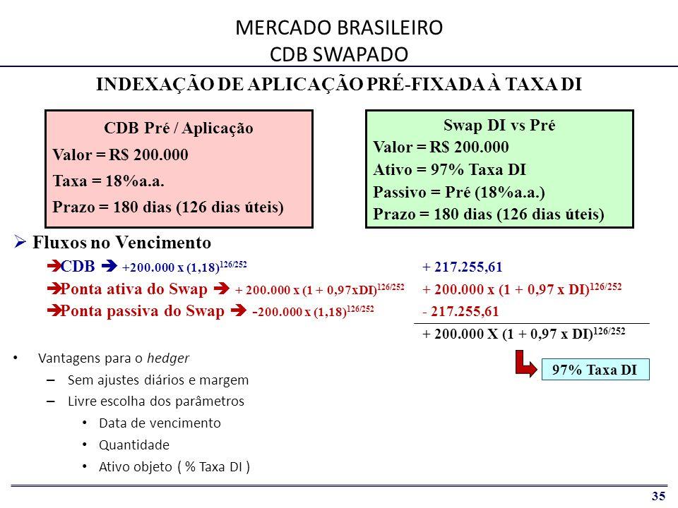 36 Receita de Exportação em US$ Valor Futuro =US$ 410.000 Prazo = 180 dias Swap Pré vs US$ Câmbio spot = R$ 2,25/US$ Valor =R$ 900.000 (US$ 400.000) Ativo R$ = 14,49%a.a.