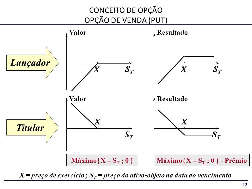 43 Compra de CALLCompra de PUT Venda de CALLVenda de PUT Compra do ATIVO Venda do ATIVO No vencimento: Call = Max[ 0 ; ( St - X ) ] No vencimento: Put = Max[ ( X - St ) ; 0 ] No vencimento: Futuro = ( St - F ) ESTRATÉGIAS ELEMENTARES REPRESENTAÇÃO GRÁFICA DO RESULTADO