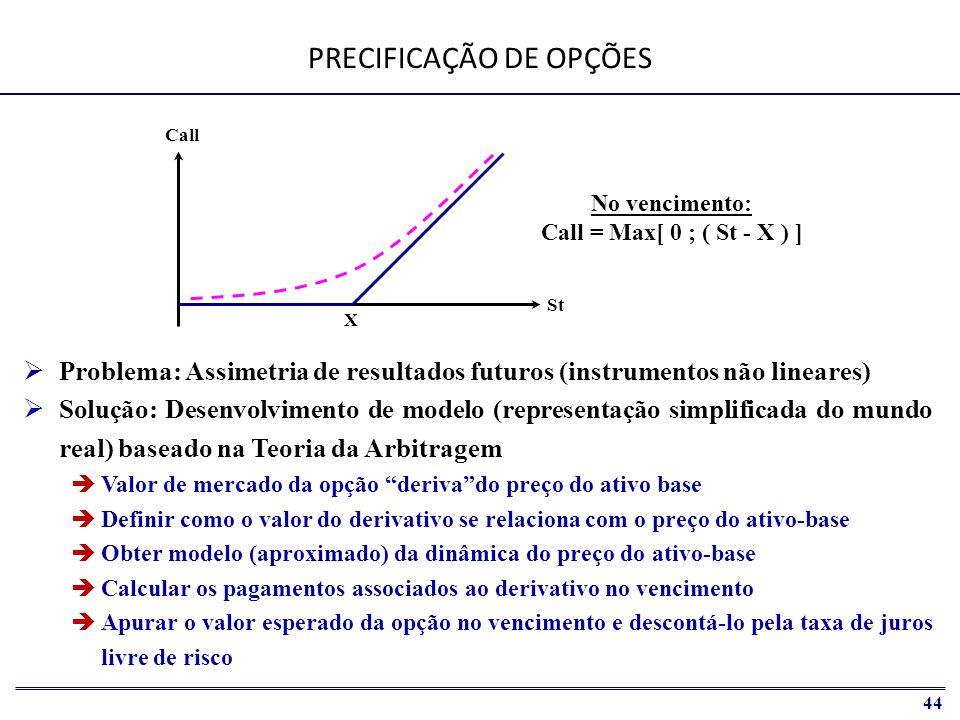 45 E ( valor ) =  pxV = (0,1 x 120) + (0,3 x 115) + (0,4 x105) + (0,15 x 95) + (0,05 x 85) E ( valor ) = $ 107 ( na data futura ) P = VP(107) Hoje P = .