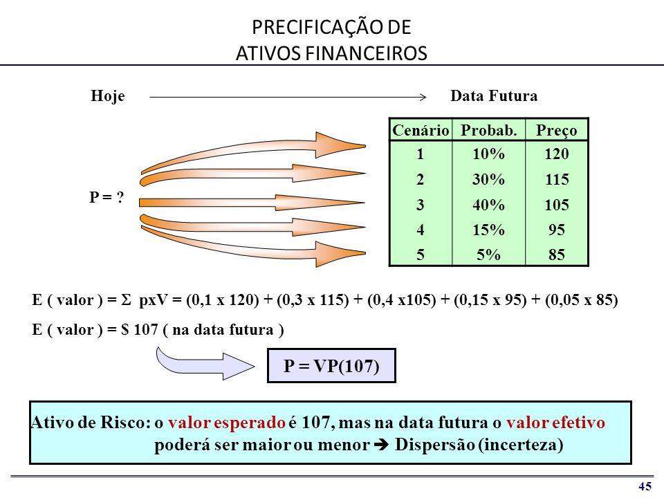 46 E ( valor ) =  pxV = (0,1 x 20) + (0,3 x 15) + (0,4 x 5) + (0,15 x 0) + (0,05 x 0) E ( valor ) = $ 8,50 ( no vencimento ) c = $ 7,73 Vencimento i = 10% a.p.