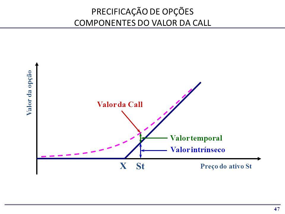48 PRECIFICAÇÃO DE OPÇÕES COMPONENTES DO VALOR DA PUT Valor da opção X Preço do ativo St Valor da Put Valor temporal St