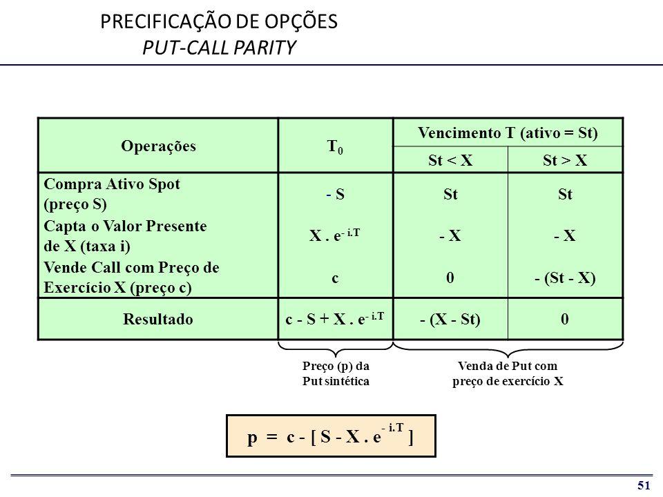 52 Distribuição de Preços Transformação estatística da variável R t = ln (P t / P t-1 ) Distribuição de Retornos Contínuos Modelos representam simplificações  Hipótese da normalidade de retornos Log-NormalNormal   A distribuição normal pode ser descrita por dois parâmetros:   Média (  )   Retorno passado não é indicador de retorno futuro  RandomWalk   O dado estatístico é normalmente desprezado na análise financeira   Desvio Padrão (  )   Representa o grau de incerteza com relação a movimentos futuros  Volatilidade   Assume-se que a variabilidade futura mantenha-se no patamar observado no passado PREÇO DE ATIVOS FINANCEIROS OBSERVAÇÃO EMPÍRICA