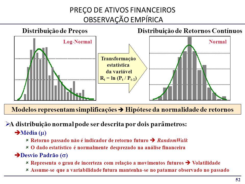 53 Preços em T 0 Probabilidade Tempo (T) F S T0T0 Preços em T V TVTV A distribuição log-normal de preços, baseada no movimento Browniano geométrico, é dada pela equação t dias (taxa de juros do período = i)    Freqüência PREÇO DE ATIVOS FINANCEIROS MODELO DE PROJEÇÃO