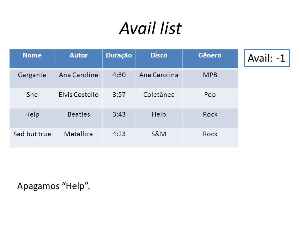 Avail list NomeAutorDuraçãoDiscoGênero GargantaAna Carolina4:30Ana CarolinaMPB SheElvis Costello3:57ColetâneaPop HelpBeatles3:43HelpRock Sad but trueMetallica4:23S&MRock Apagamos Help .