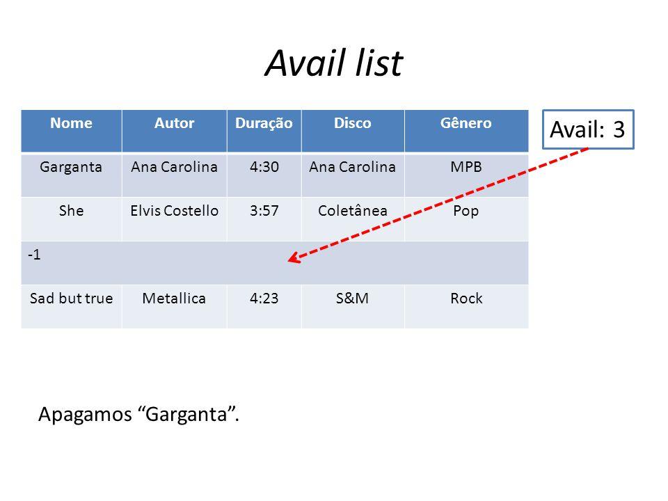 Avail list NomeAutorDuraçãoDiscoGênero GargantaAna Carolina4:30Ana CarolinaMPB SheElvis Costello3:57ColetâneaPop Sad but trueMetallica4:23S&MRock Avail: 3 Apagamos Garganta .