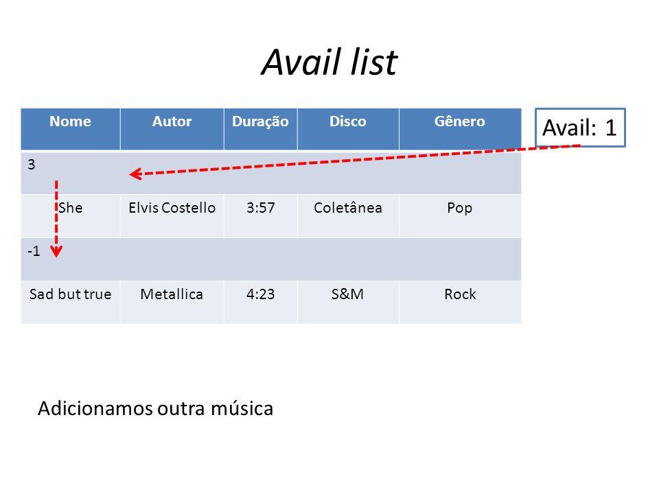 Avail list NomeAutorDuraçãoDiscoGênero 3 SheElvis Costello3:57ColetâneaPop Sad but trueMetallica4:23S&MRock Avail: 1 Adicionamos outra música