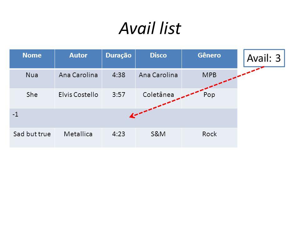 Avail list NomeAutorDuraçãoDiscoGênero NuaAna Carolina4:38Ana CarolinaMPB SheElvis Costello3:57ColetâneaPop Sad but trueMetallica4:23S&MRock Avail: 3