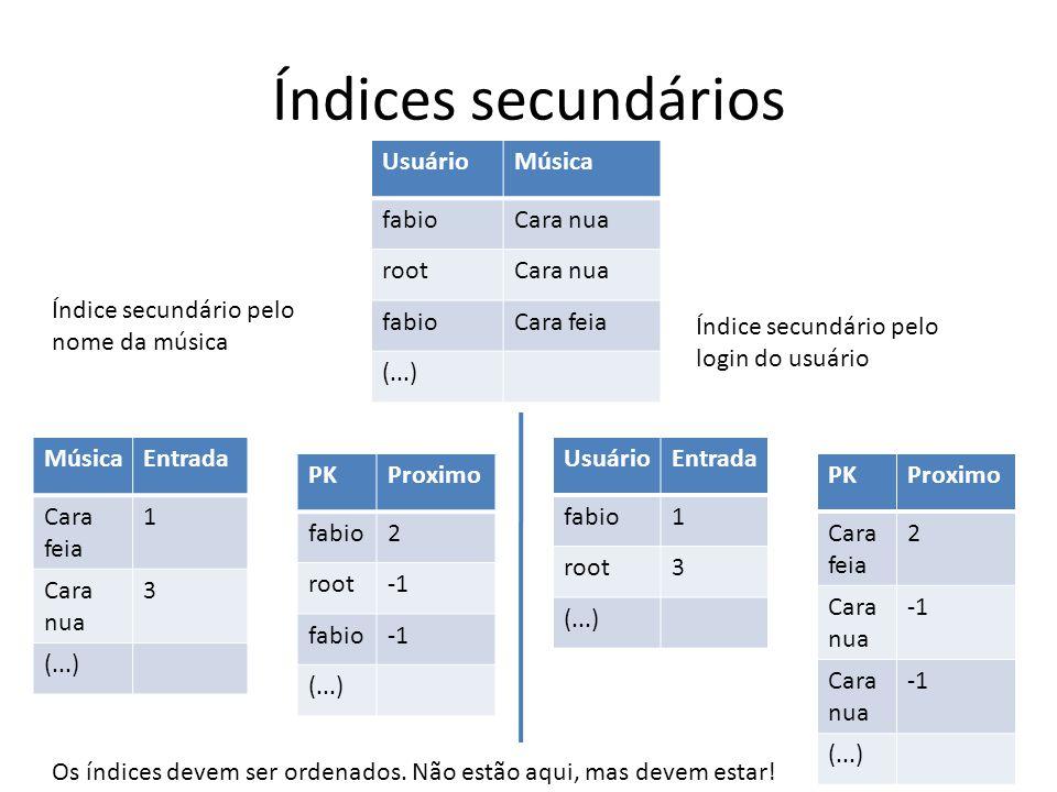 Índices secundários UsuárioMúsica fabioCara nua rootCara nua fabioCara feia (...) MúsicaEntrada Cara feia 1 Cara nua 3 (...) PKProximo fabio2 root fabio (...) UsuárioEntrada fabio1 root3 (...) PKProximo Cara feia 2 Cara nua Cara nua (...) Índice secundário pelo nome da música Índice secundário pelo login do usuário Os índices devem ser ordenados.